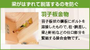 梁がはずれて落下するのを防ぐ 羽子板金物